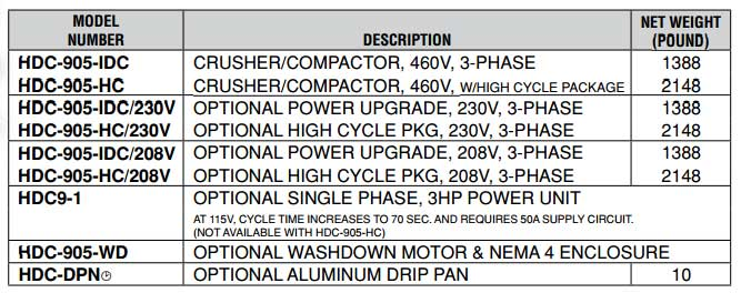 drum-compactor-chart
