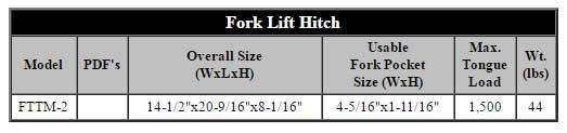 Forklift Hitch Forklift Attachment