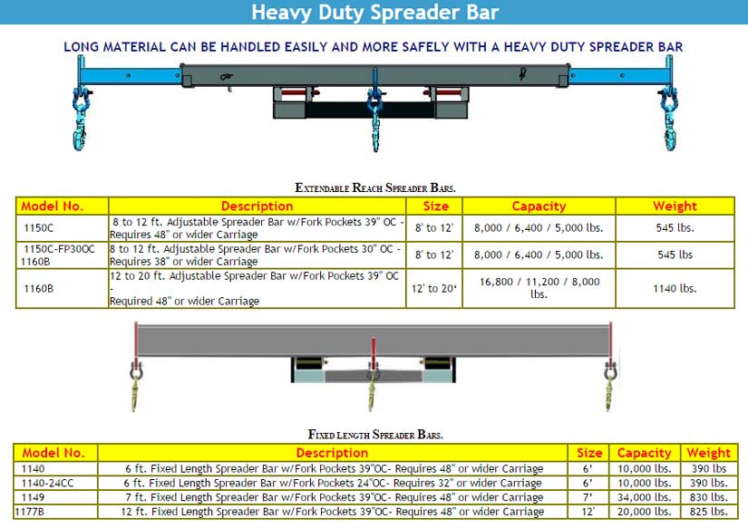 Spreader Bar Lifting Beams For Sale