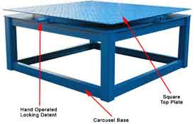 Standard carousel construction consists of two pieces of rolled structural angle.  Roller bearings within the device transfer the load smoothly and evenly distribute the weight across the supporting surface.