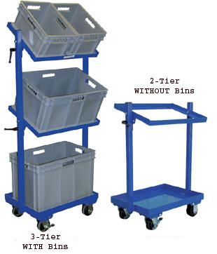 2-Tier Stock Cart with Baskets